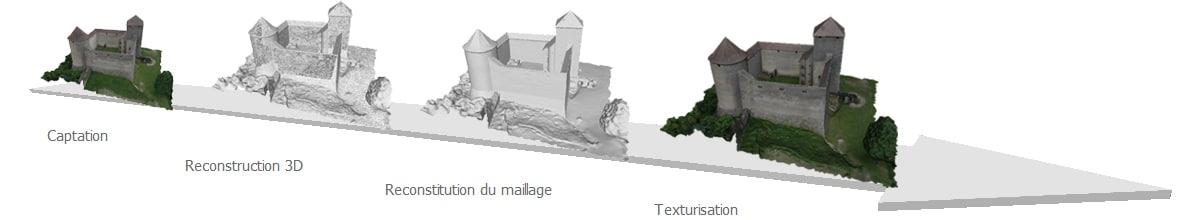 photogrammétrie 3D par drone pour BTP, géologie