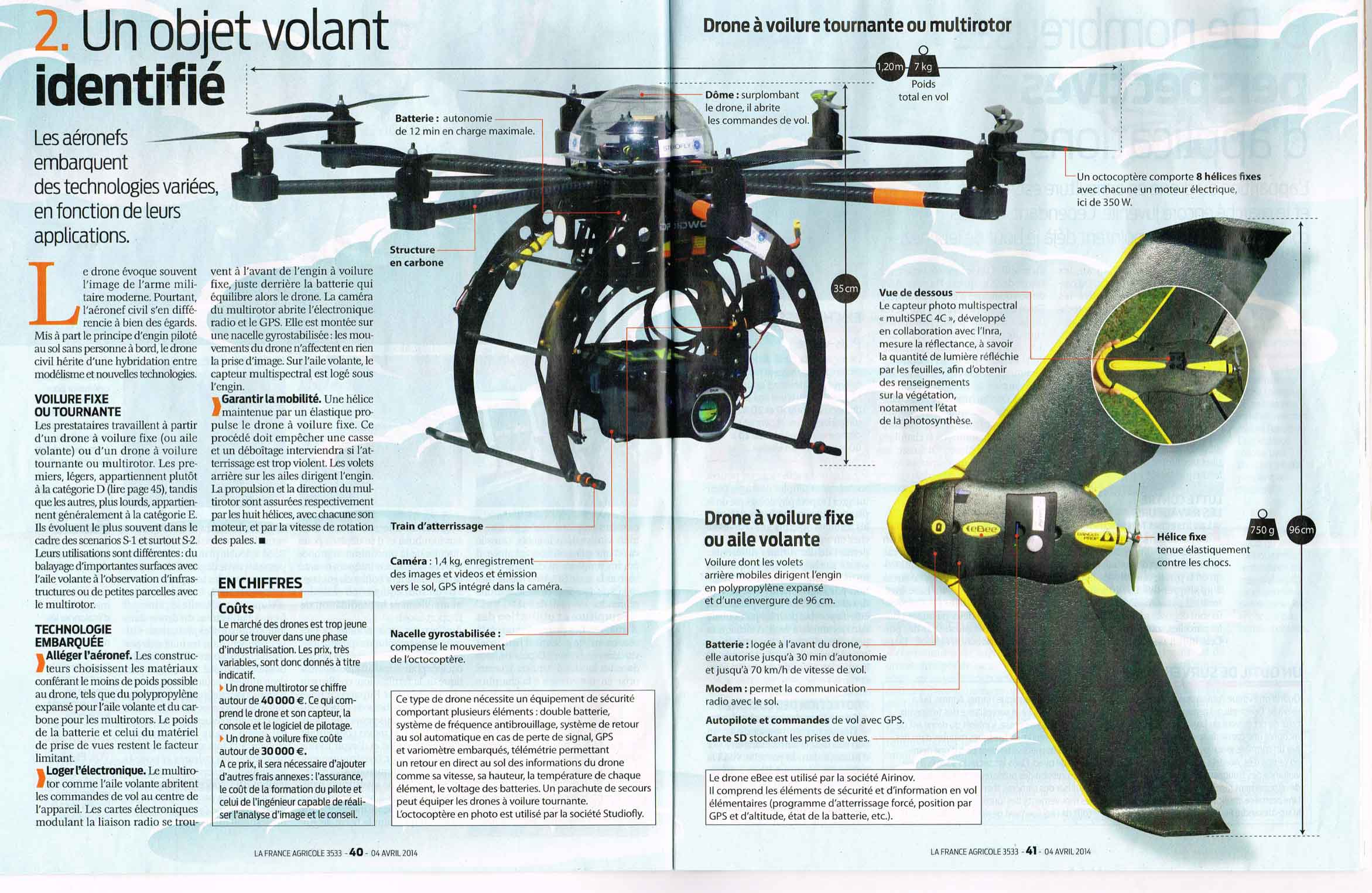 article_drone